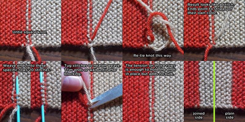 Вязание на спицах конец вязания